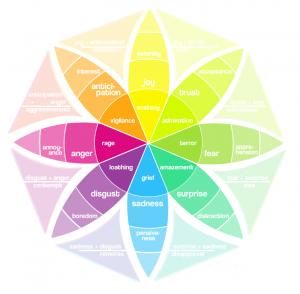 emotion-circle